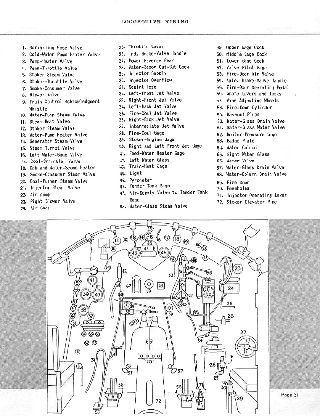 backhead steam engine list of controls for 1945